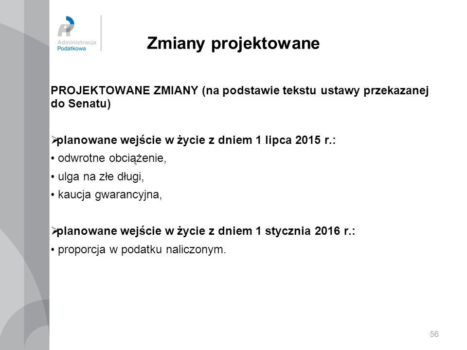 Zmiany projektowane PROJEKTOWANE ZMIANY (na podstawie tekstu ustawy przekazanej do Senatu)  planowane wejście w życie z dniem 1 lipca 2015 r.: odwrot