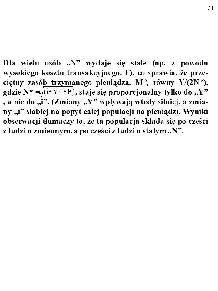 30 M D = Y/(2N) =. Z teorii Baumola-Tobina wynika, że dochodowa elastycz- ność popytu na pieniądz wynosi ½, a elastyczność popytu na pieniądz względem