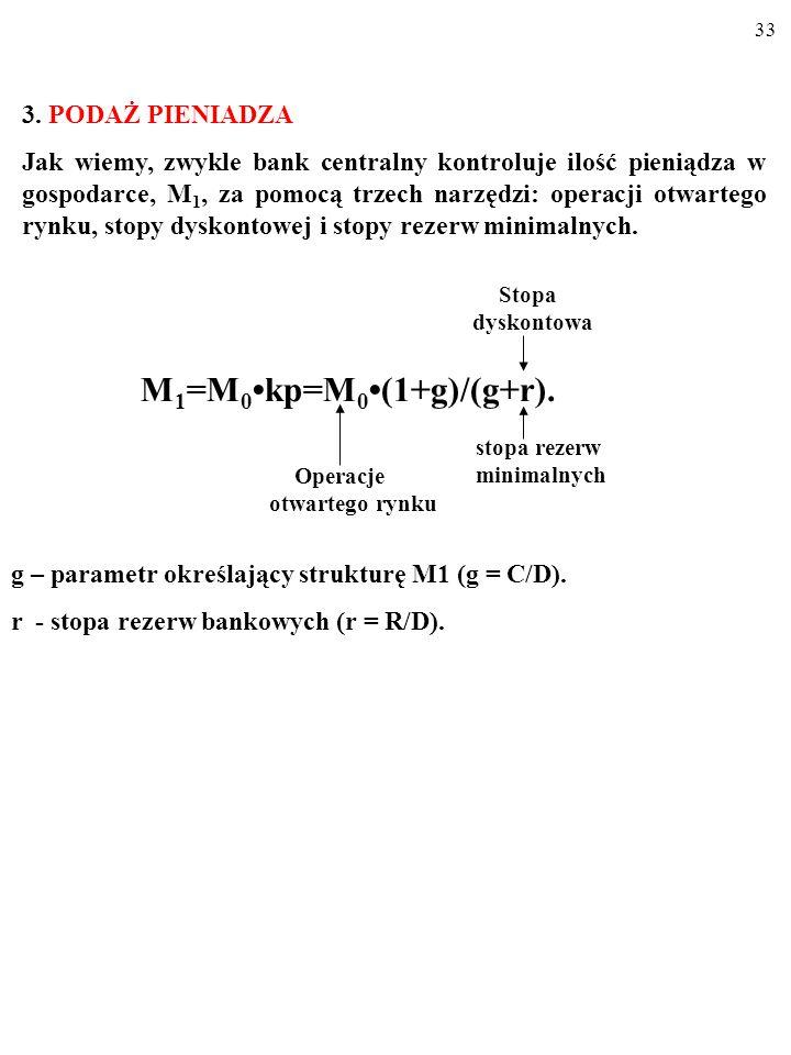 """32 DYGRESJA Z """"pierwiastkowej"""" teorii transakcyjnego popytu na pieniądz Baumola- Tobina [M D =Y/(2N)= ] wynika, że: 1. Dochodowa elastyczność popytu n"""