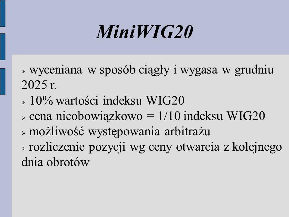 Zwrot z inwestycji dla sprzedającego kontrakt terminowy Źródło: http://www.gpw.pl