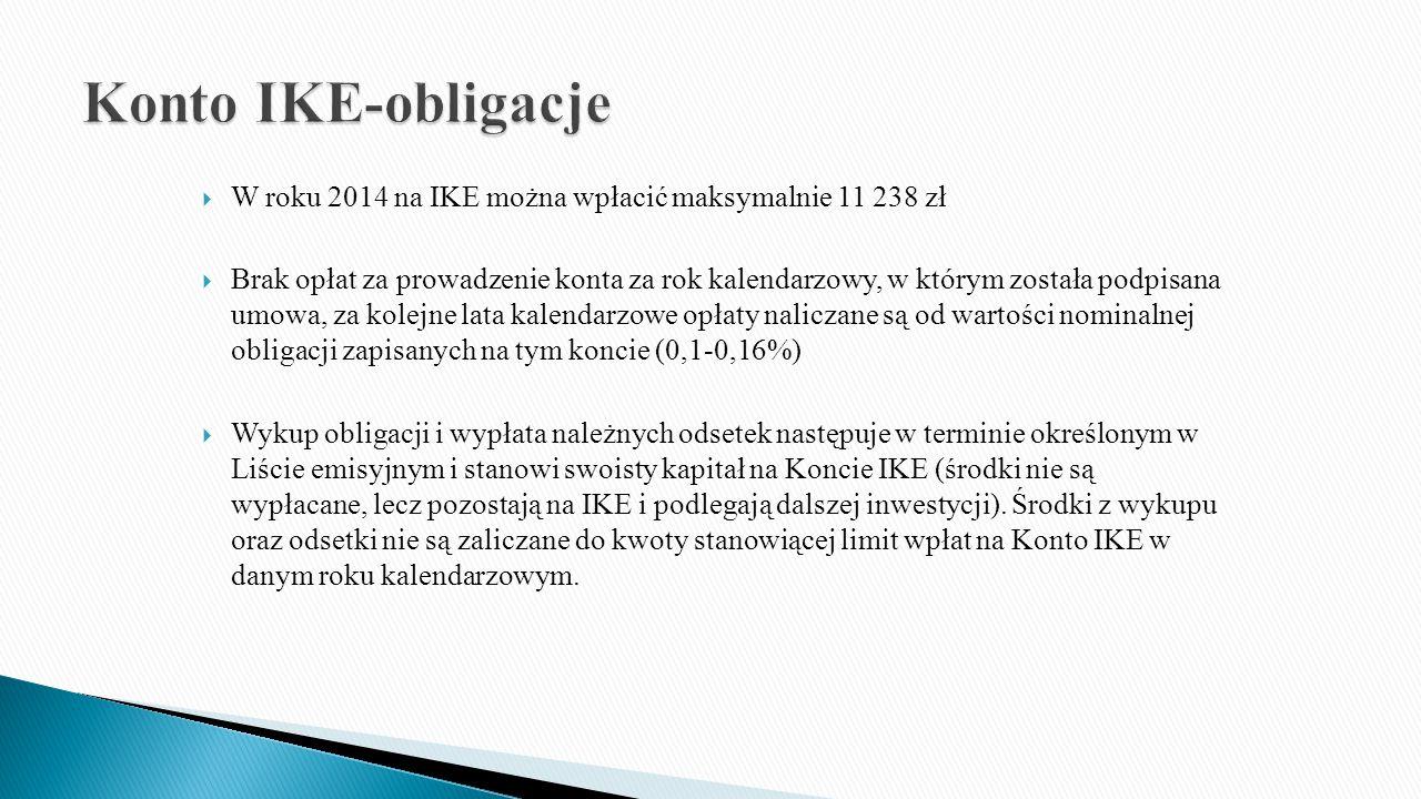  W roku 2014 na IKE można wpłacić maksymalnie 11 238 zł  Brak opłat za prowadzenie konta za rok kalendarzowy, w którym została podpisana umowa, za kolejne lata kalendarzowe opłaty naliczane są od wartości nominalnej obligacji zapisanych na tym koncie (0,1-0,16%)  Wykup obligacji i wypłata należnych odsetek następuje w terminie określonym w Liście emisyjnym i stanowi swoisty kapitał na Koncie IKE (środki nie są wypłacane, lecz pozostają na IKE i podlegają dalszej inwestycji).