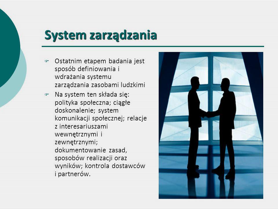 System zarządzania  Ostatnim etapem badania jest sposób definiowania i wdrażania systemu zarządzania zasobami ludzkimi  Na system ten składa się: po