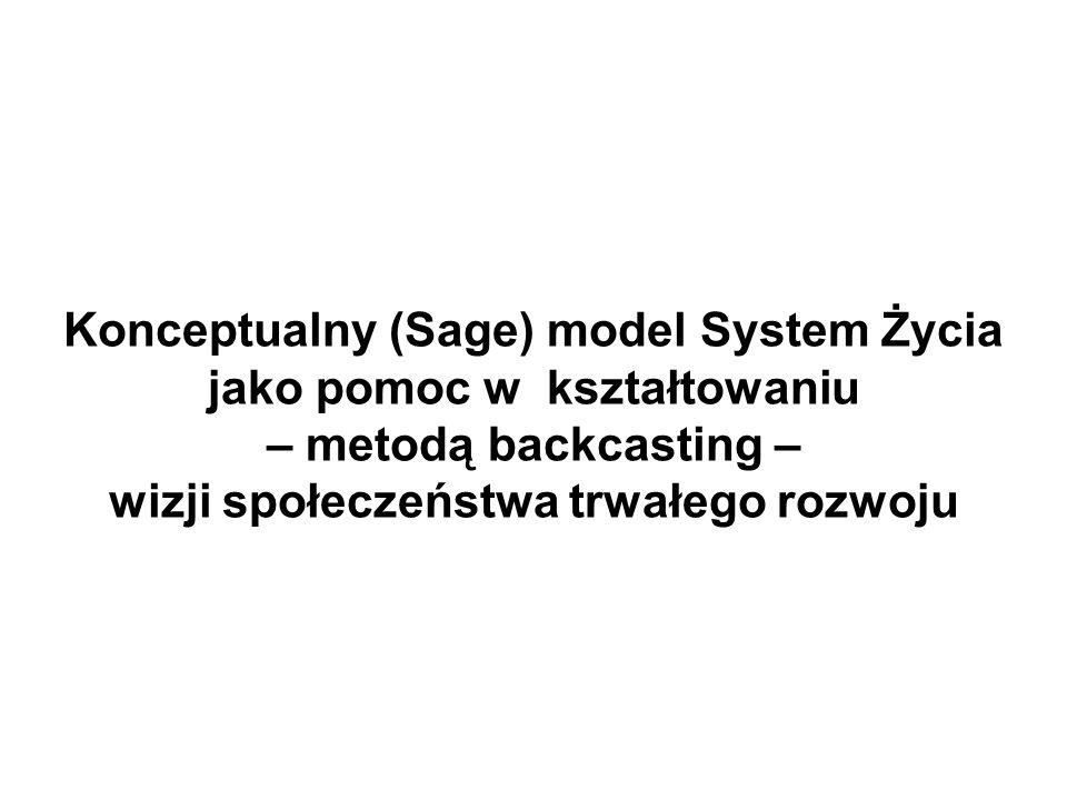 Konceptualny (Sage) model System Życia jako pomoc w kształtowaniu – metodą backcasting – wizji społeczeństwa trwałego rozwoju