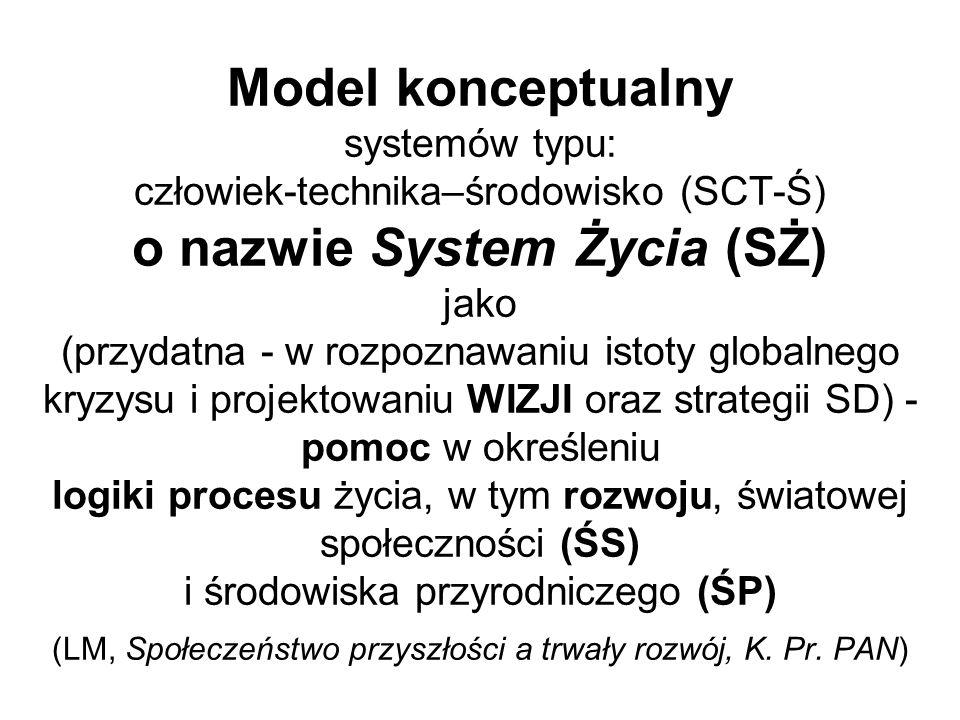 Model konceptualny systemów typu: człowiek-technika–środowisko (SCT-Ś) o nazwie System Życia (SŻ) jako (przydatna - w rozpoznawaniu istoty globalnego