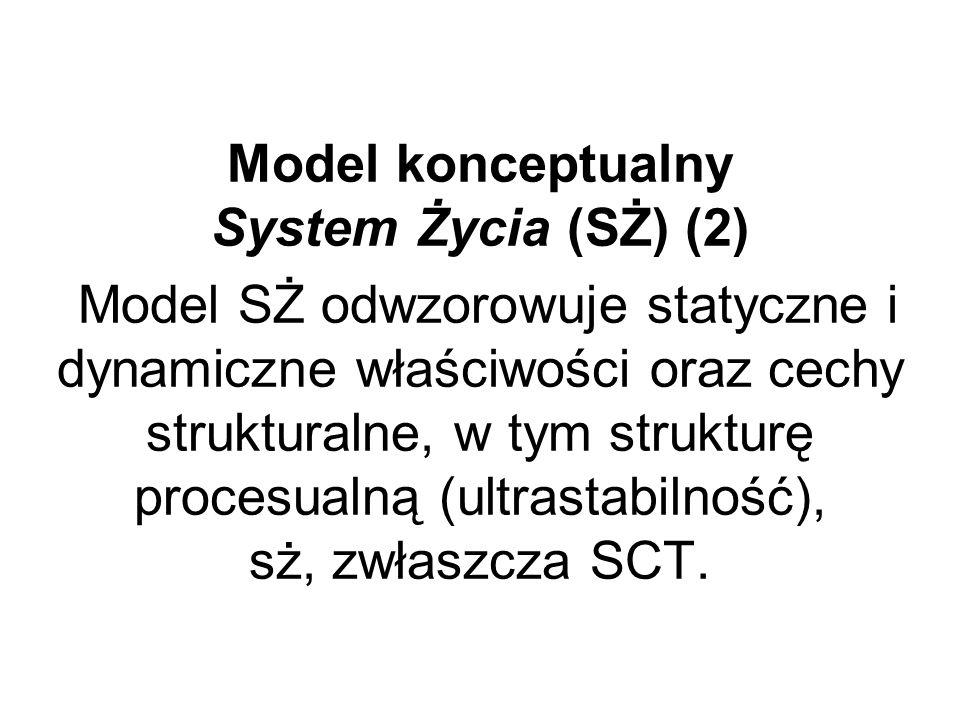 Model konceptualny System Życia (SŻ) (2) Model SŻ odwzorowuje statyczne i dynamiczne właściwości oraz cechy strukturalne, w tym strukturę procesualną