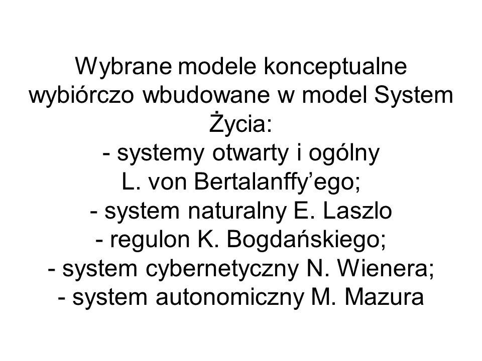 Wybrane modele konceptualne wybiórczo wbudowane w model System Życia: - systemy otwarty i ogólny L. von Bertalanffy'ego; - system naturalny E. Laszlo