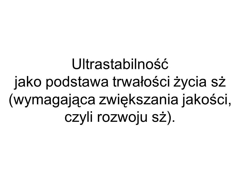 Ultrastabilność jako podstawa trwałości życia sż (wymagająca zwiększania jakości, czyli rozwoju sż).
