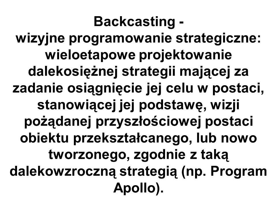Backcasting - wizyjne programowanie strategiczne: wieloetapowe projektowanie dalekosiężnej strategii mającej za zadanie osiągnięcie jej celu w postaci