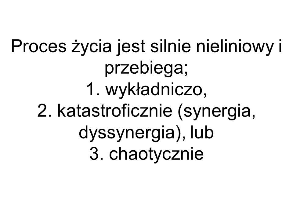 Proces życia jest silnie nieliniowy i przebiega; 1. wykładniczo, 2. katastroficznie (synergia, dyssynergia), lub 3. chaotycznie