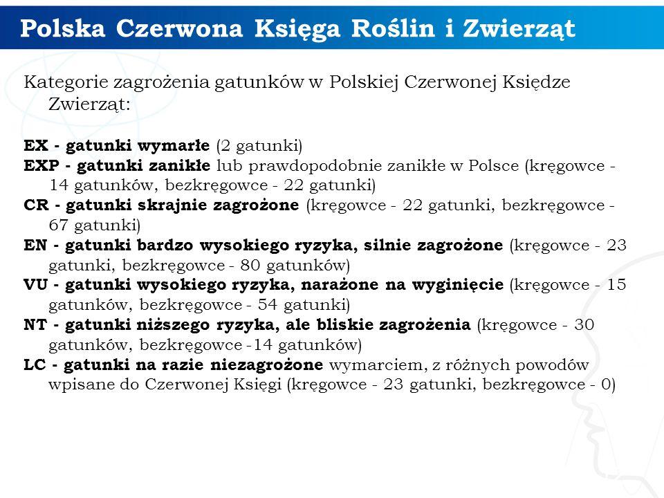 Polska Czerwona Księga Roślin i Zwierząt 12 Kategorie zagrożenia gatunków w Polskiej Czerwonej Księdze Zwierząt: EX - gatunki wymarłe (2 gatunki) EXP - gatunki zanikłe lub prawdopodobnie zanikłe w Polsce (kręgowce - 14 gatunków, bezkręgowce - 22 gatunki) CR - gatunki skrajnie zagrożone (kręgowce - 22 gatunki, bezkręgowce - 67 gatunki) EN - gatunki bardzo wysokiego ryzyka, silnie zagrożone (kręgowce - 23 gatunki, bezkręgowce - 80 gatunków) VU - gatunki wysokiego ryzyka, narażone na wyginięcie (kręgowce - 15 gatunków, bezkręgowce - 54 gatunki) NT - gatunki niższego ryzyka, ale bliskie zagrożenia (kręgowce - 30 gatunków, bezkręgowce -14 gatunków) LC - gatunki na razie niezagrożone wymarciem, z różnych powodów wpisane do Czerwonej Księgi (kręgowce - 23 gatunki, bezkręgowce - 0)