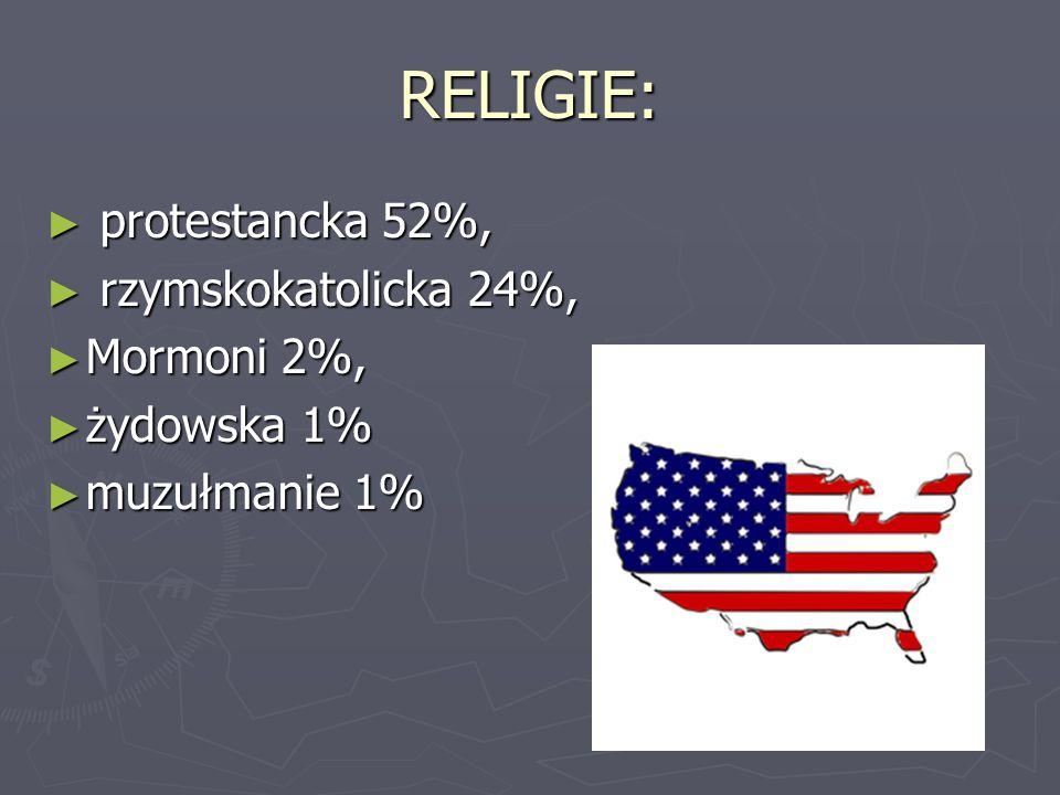 RELIGIE: ► protestancka 52%, ► rzymskokatolicka 24%, ► Mormoni 2%, ► Mormoni 2%, ► żydowska 1% ► muzułmanie 1%