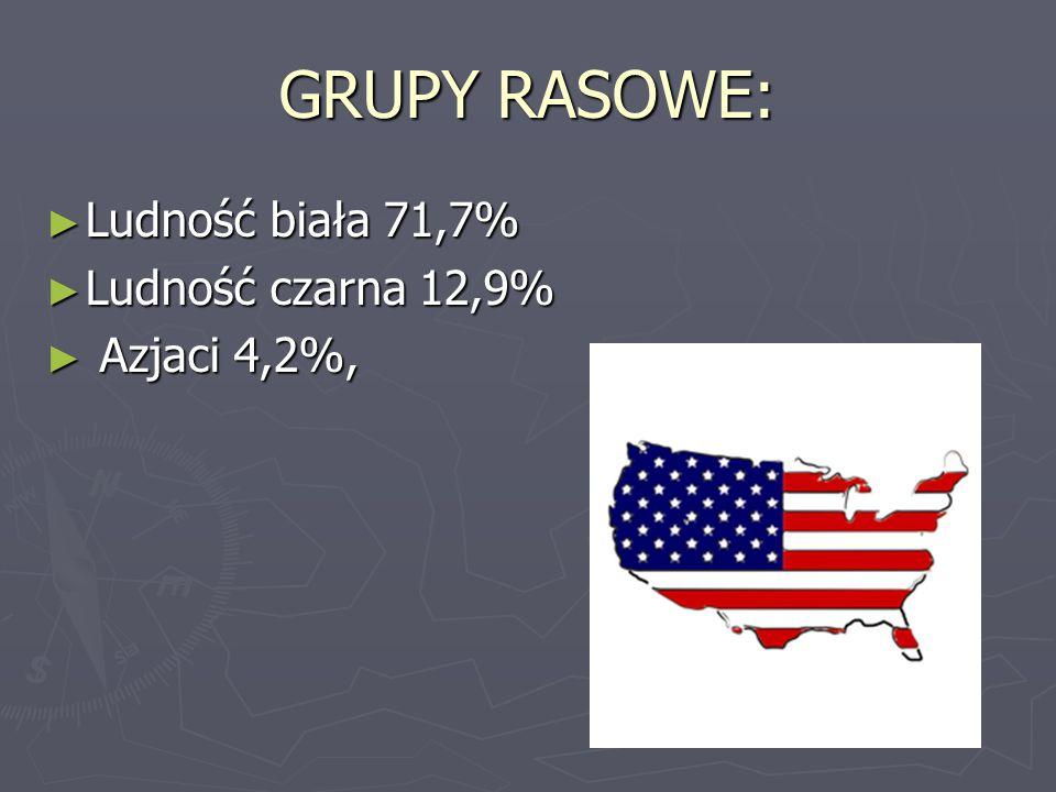 GRUPY RASOWE: ► Ludność biała 71,7% ► Ludność czarna 12,9% ► Azjaci 4,2%,