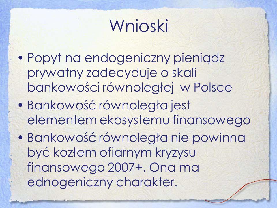 Wnioski Popyt na endogeniczny pieniądz prywatny zadecyduje o skali bankowości równoległej w Polsce Bankowość równoległa jest elementem ekosystemu fina
