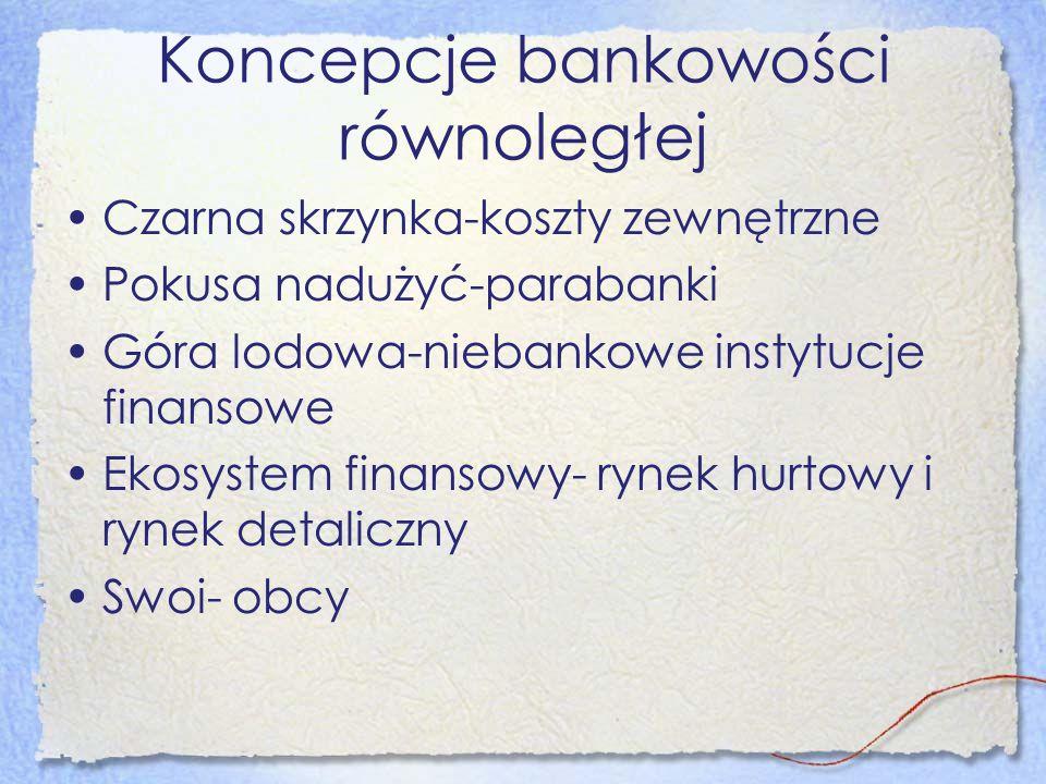 Koncepcje bankowości równoległej Czarna skrzynka-koszty zewnętrzne Pokusa nadużyć-parabanki Góra lodowa-niebankowe instytucje finansowe Ekosystem fina