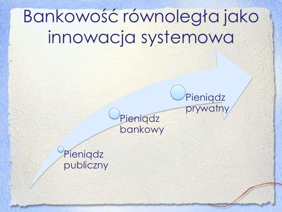 Bankowość równoległa jako innowacja systemowa Pieniądz publiczny Pieniądz bankowy Pieniądz prywatny