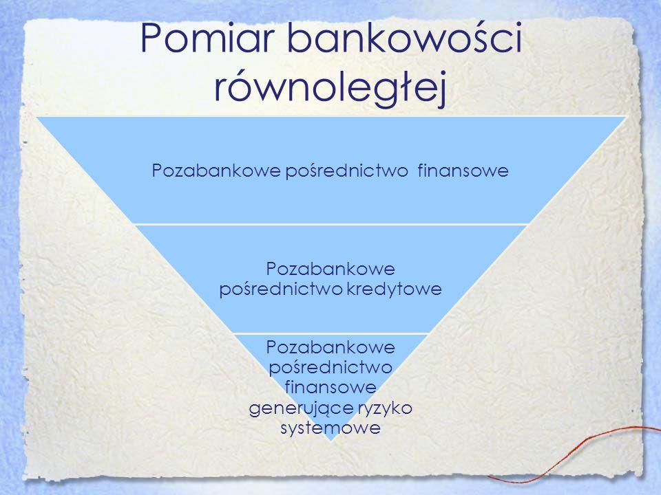 Pomiar bankowości równoległej Pozabankowe pośrednictwo finansowe Pozabankowe pośrednictwo kredytowe Pozabankowe pośrednictwo finansowe generujące ryzy
