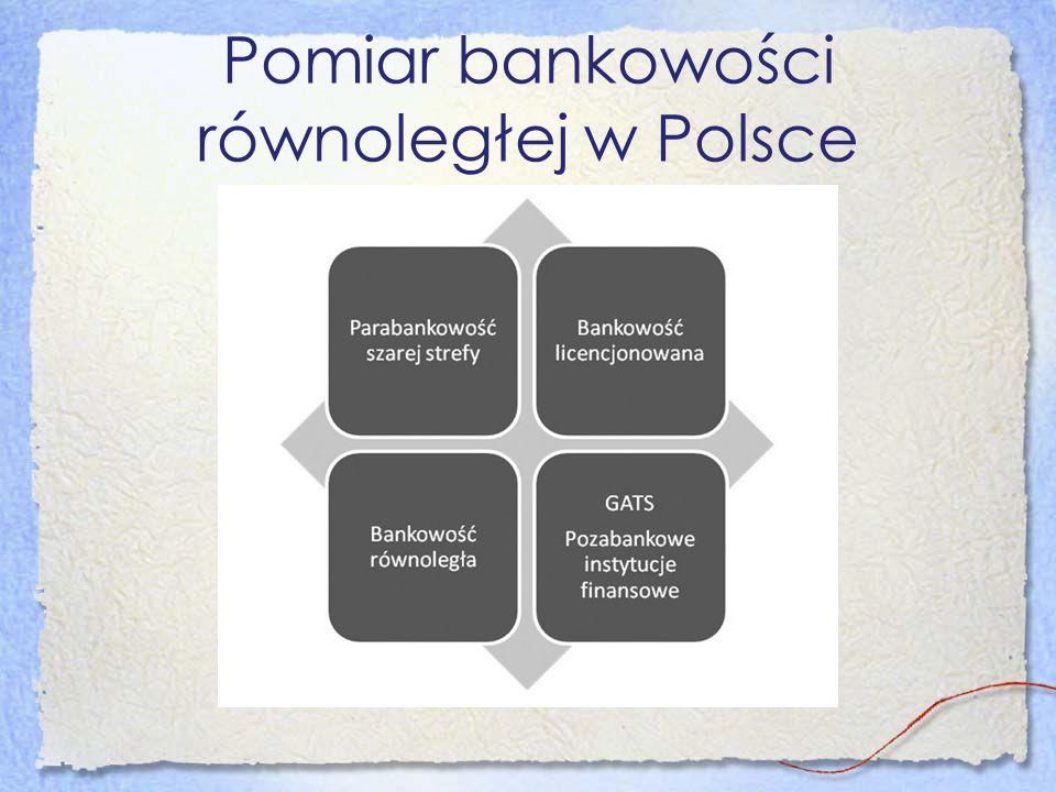 Wnioski Popyt na endogeniczny pieniądz prywatny zadecyduje o skali bankowości równoległej w Polsce Bankowość równoległa jest elementem ekosystemu finansowego Bankowość równoległa nie powinna być kozłem ofiarnym kryzysu finansowego 2007+.