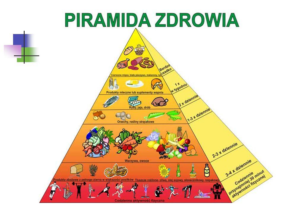 Regularne spożywanie 4-5 posiłków w ciągu dnia powoduje, że organizm nie musi nastawiać się na dłuższe okresy głodu i nadmiernie gromadzić zapasów.