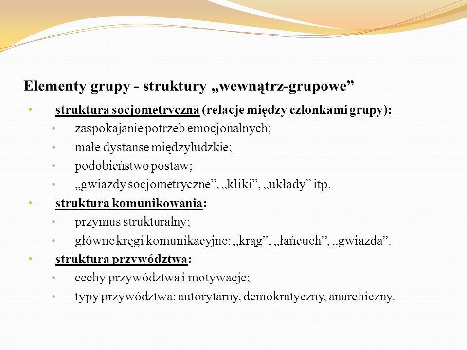 """Literatura (zalecana, warta?) na temat """"grupy społecznej Barbara Szacka, Wprowadzenie do socjologii (roz."""
