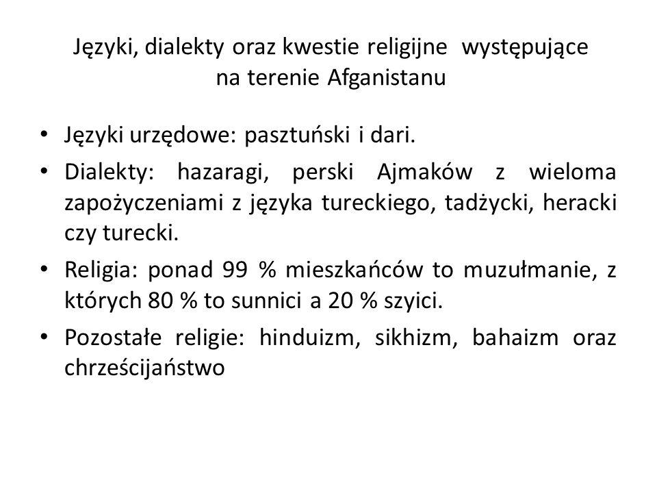 Polska pomoc w odbudowie książnic w Afganistanie 5.