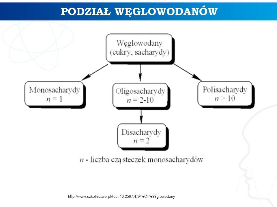 PODZIAŁ WĘGLOWODANÓW http://www.szkolnictwo.pl/test,10,2507,4,W%C4%99glowodany