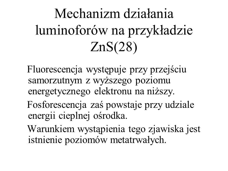 Masy świecące Balmaina(27) Stopy o właściwościach fotoluminescencyjnych, otrzymane w 1877 r.