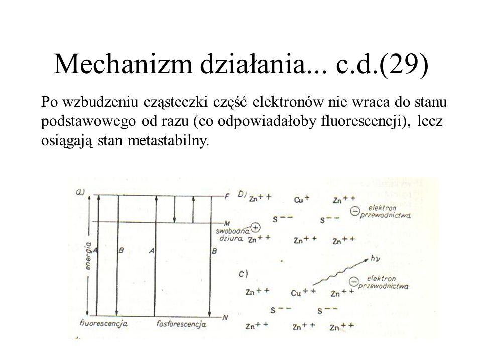 Mechanizm działania luminoforów na przykładzie ZnS(28) Fluorescencja występuje przy przejściu samorzutnym z wyższego poziomu energetycznego elektronu na niższy.