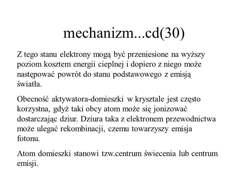 Mechanizm działania...