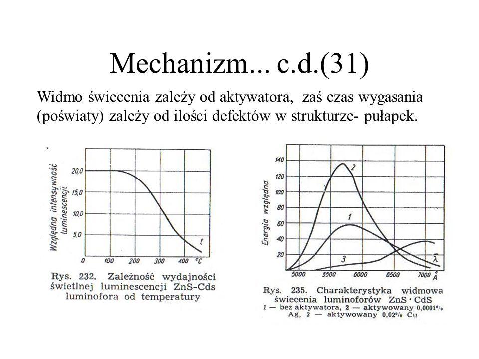 mechanizm...cd(30) Z tego stanu elektrony mogą być przeniesione na wyższy poziom kosztem energii cieplnej i dopiero z niego może następować powrót do stanu podstawowego z emisją światła.
