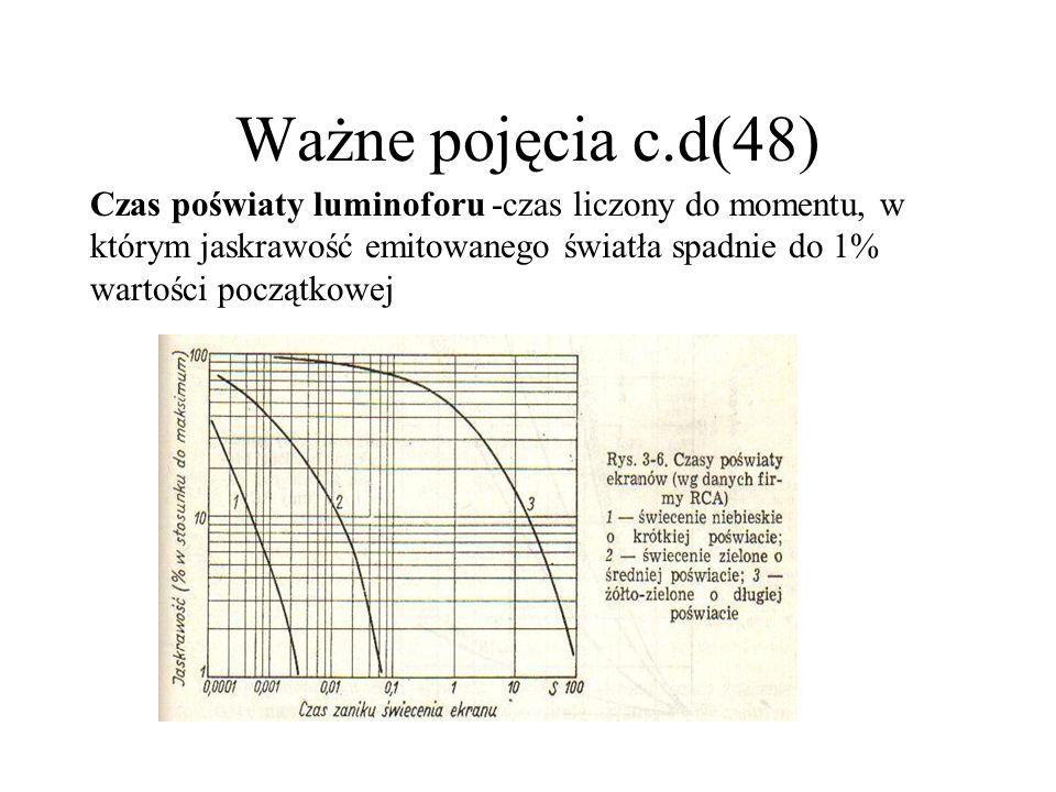Ważne pojęcia-c.d.(47) Temperatura barwowa - to temperatura ciała doskonale czarnego, w której wysyła ono promieniowanie tej samej chromatyczności co