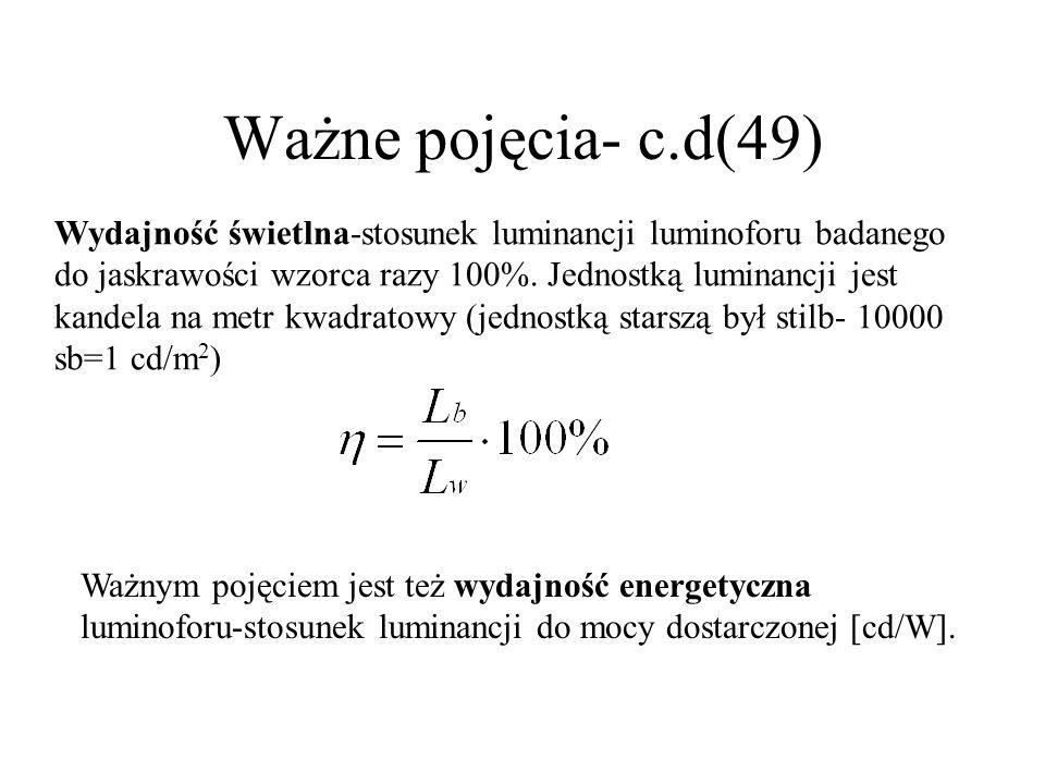 Ważne pojęcia c.d(48) Czas poświaty luminoforu -czas liczony do momentu, w którym jaskrawość emitowanego światła spadnie do 1% wartości początkowej