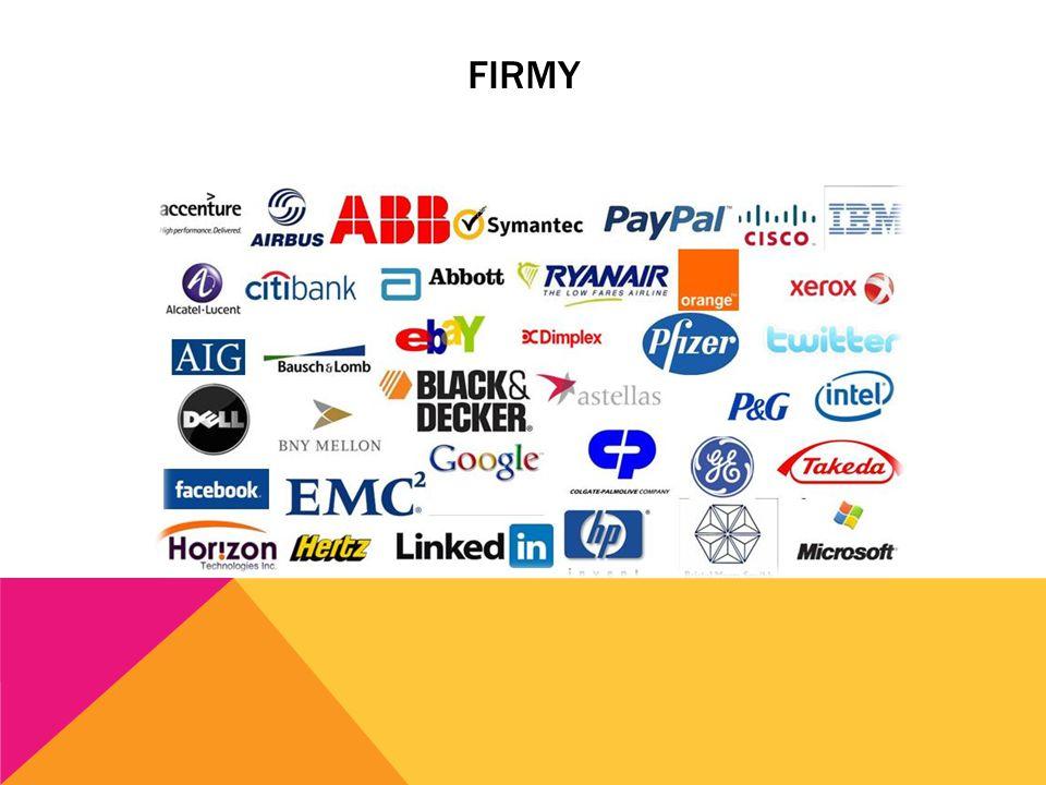 MOJA FIRMA Nazwa firmy Logo firmy Jacy pracownicy są potrzebni w tej firmie.