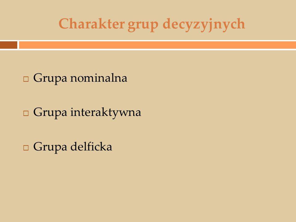 Charakter grup decyzyjnych  Grupa nominalna  Grupa interaktywna  Grupa delficka