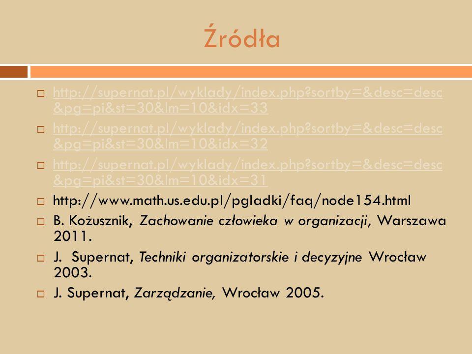 Źródła  http://supernat.pl/wyklady/index.php?sortby=&desc=desc &pg=pi&st=30&lm=10&idx=33 http://supernat.pl/wyklady/index.php?sortby=&desc=desc &pg=p