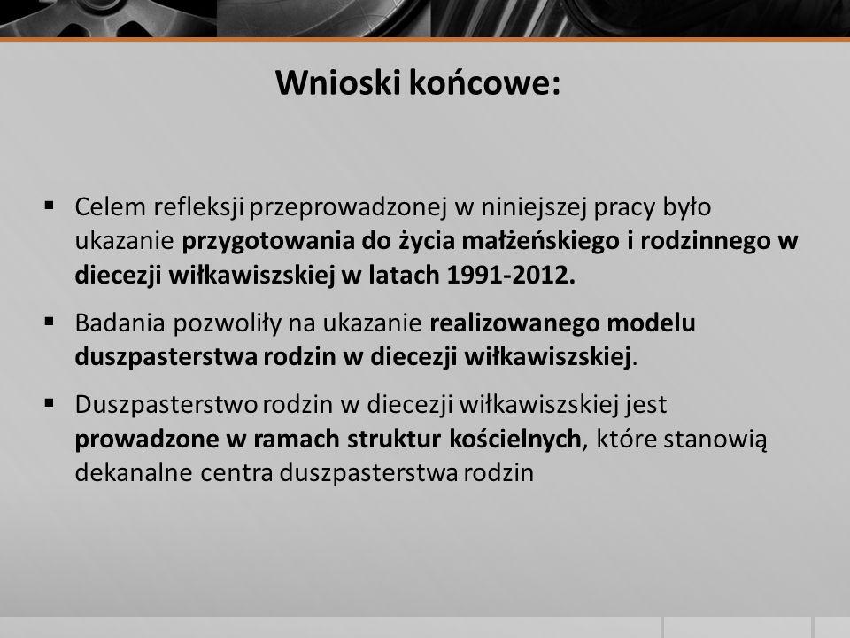Wnioski końcowe:  Celem refleksji przeprowadzonej w niniejszej pracy było ukazanie przygotowania do życia małżeńskiego i rodzinnego w diecezji wiłkawiszskiej w latach 1991-2012.
