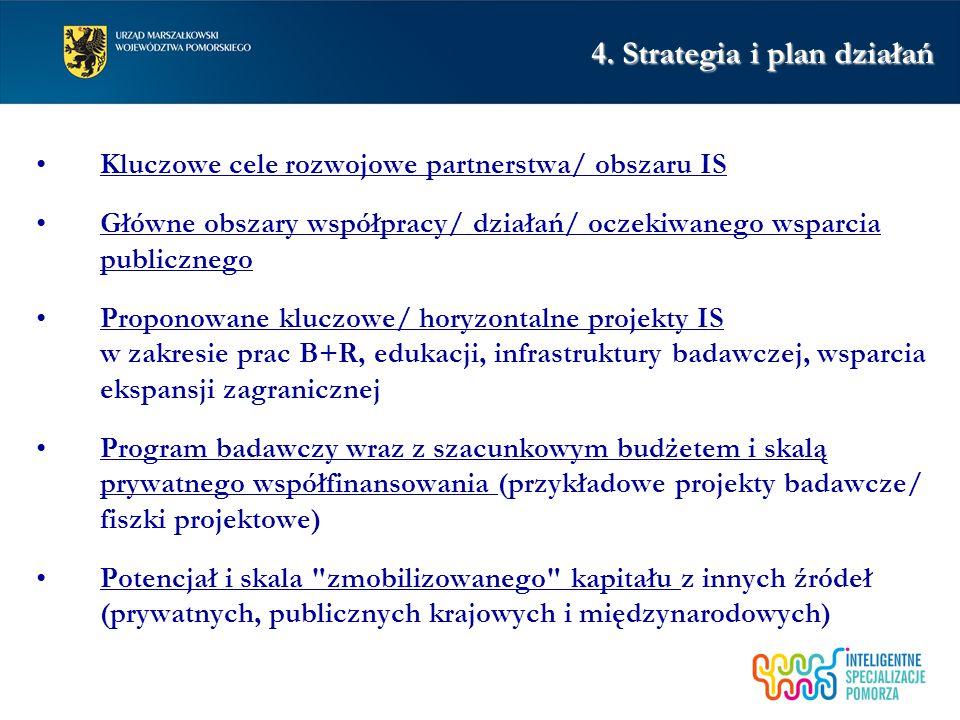 4. Strategia i plan działań Kluczowe cele rozwojowe partnerstwa/ obszaru IS Główne obszary współpracy/ działań/ oczekiwanego wsparcia publicznego Prop