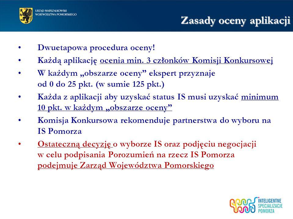 Zasady oceny aplikacji Dwuetapowa procedura oceny.