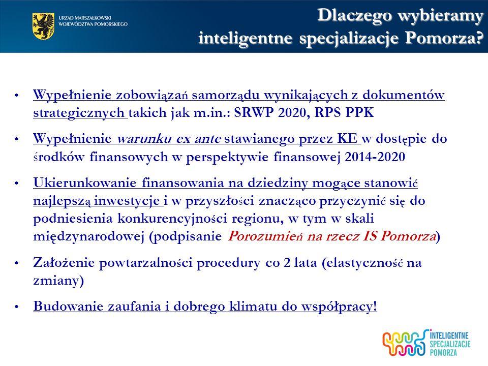 Dlaczego wybieramy inteligentne specjalizacje Pomorza? Wypełnienie zobowi ą za ń samorz ą du wynikaj ą cych z dokumentów strategicznych takich jak m.i