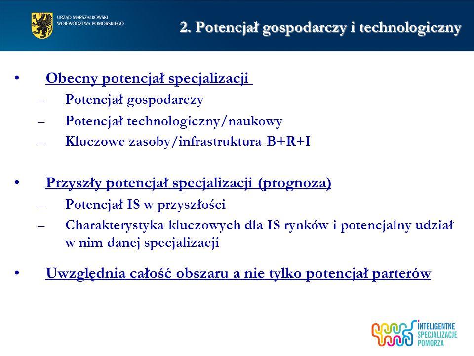 2. Potencjał gospodarczy i technologiczny Obecny potencjał specjalizacji –Potencjał gospodarczy –Potencjał technologiczny/naukowy –Kluczowe zasoby/inf