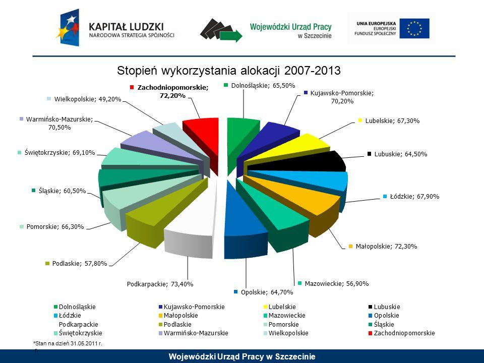 Wojewódzki Urząd Pracy w Szczecinie Stopień wykorzystania alokacji 2007-2013 *Stan na dzień 31.05.2011 r. r.