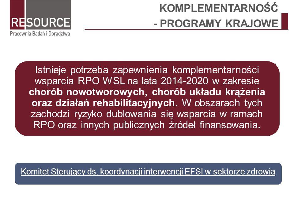 KOMPLEMENTARNOŚĆ - PROGRAMY KRAJOWE Istnieje potrzeba zapewnienia komplementarności wsparcia RPO WSL na lata 2014-2020 w zakresie chorób nowotworowych