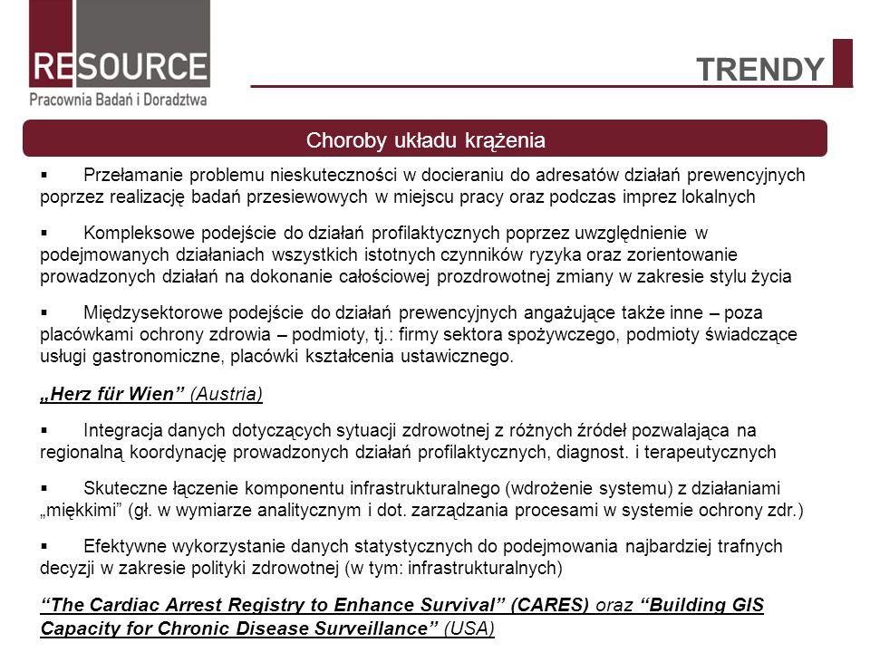 TRENDY  Przełamanie problemu nieskuteczności w docieraniu do adresatów działań prewencyjnych poprzez realizację badań przesiewowych w miejscu pracy o