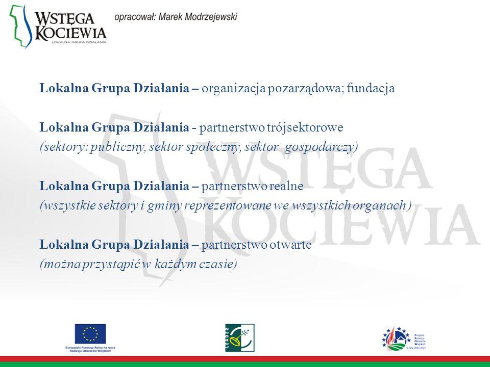 LGD Wstęga Kociewia działa w ramach: osi IV Leader Programu Rozwoju Obszarów Wiejskich