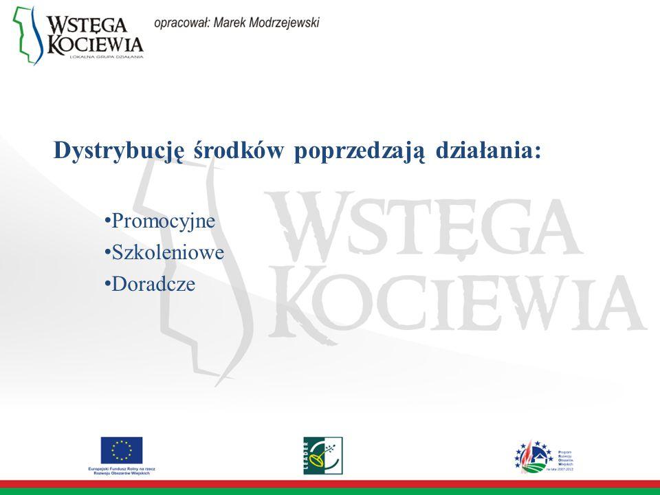 Podstawowe etapy organizacji konkursów: 1.Ogłoszenie o naborze wniosków 2.Przyjęcie wniosków 3.Ocena zgodności wniosku z LSR 4.Ocena wg lokalnych kryteriów wyboru 5.Wybór operacji do dofinansowania 6.Przekazanie dokumentacji 7.Procedura odwoławcza