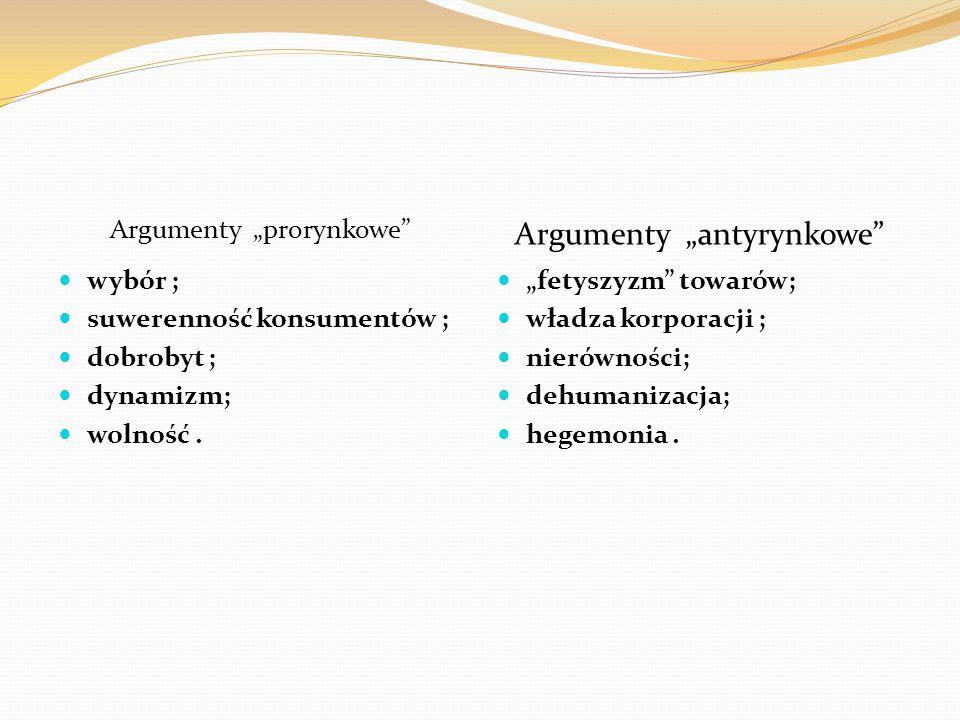 """Argumenty """"prorynkowe"""" Argumenty """"antyrynkowe"""" wybór ; suwerenność konsumentów ; dobrobyt ; dynamizm; wolność. """"fetyszyzm"""" towarów; władza korporacji"""