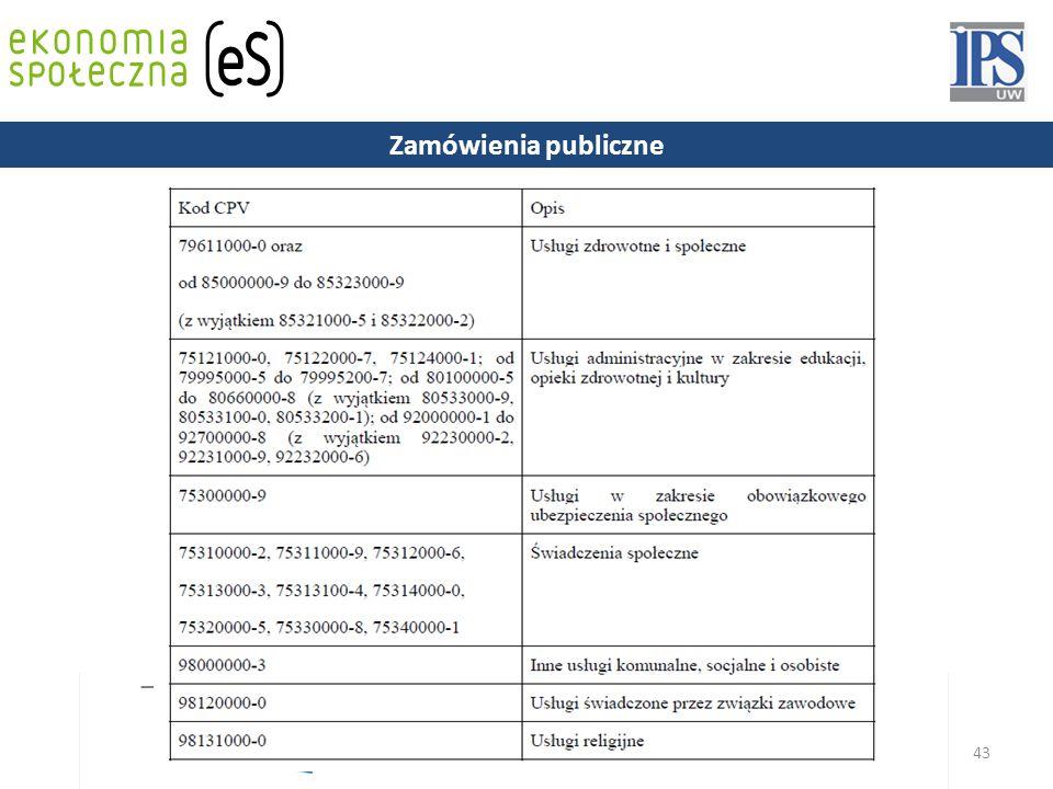 43 Projekt współfinansowany ze środków Unii Europejskiej w ramach Europejskiego Funduszu Społecznego.