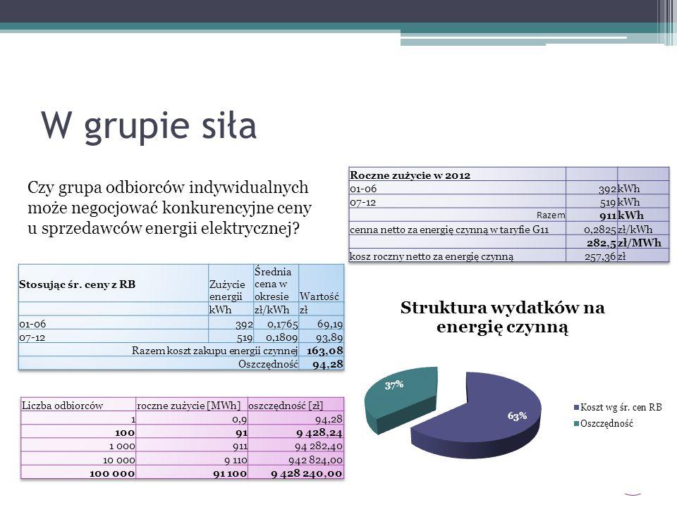 Zużycie u średniej wielkości odbiorcy przemysłowego, 95 723,75 MWh rocznie, przy odbiorcy indywidualnym z ok 0,9 MWh w roku, oznacza 106360 odbiorców w grupie o porównywalnym rocznym zużyciu.