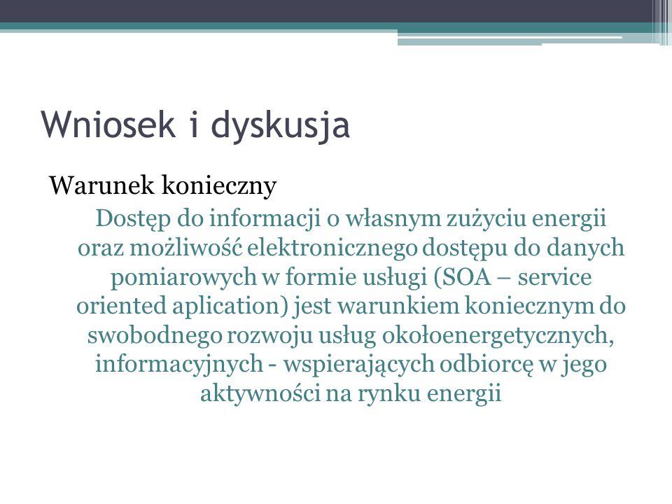 Wniosek i dyskusja Warunek konieczny Dostęp do informacji o własnym zużyciu energii oraz możliwość elektronicznego dostępu do danych pomiarowych w formie usługi (SOA – service oriented aplication) jest warunkiem koniecznym do swobodnego rozwoju usług okołoenergetycznych, informacyjnych - wspierających odbiorcę w jego aktywności na rynku energii
