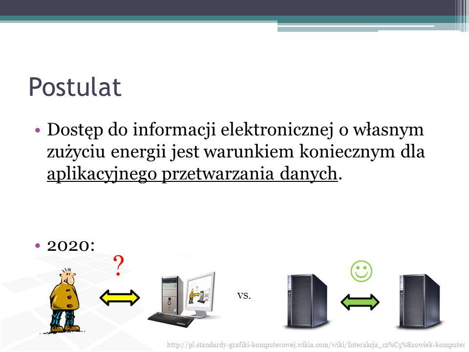 Postulat Dostęp do informacji elektronicznej o własnym zużyciu energii jest warunkiem koniecznym dla aplikacyjnego przetwarzania danych.