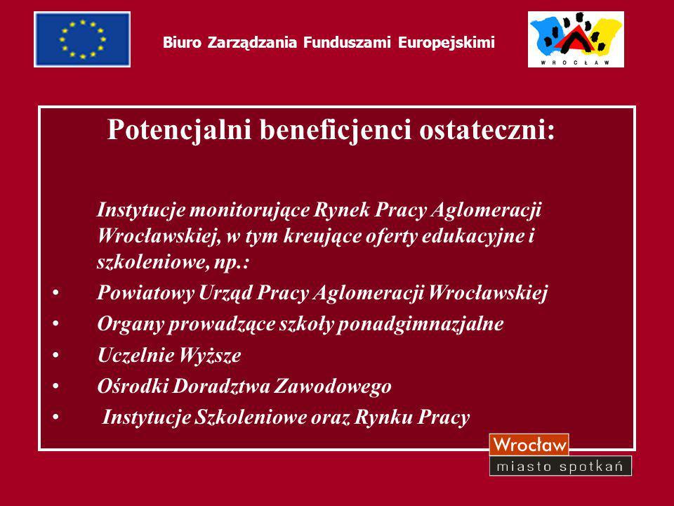 10 Biuro Zarządzania Funduszami Europejskimi Potencjalni beneficjenci ostateczni: Instytucje monitorujące Rynek Pracy Aglomeracji Wrocławskiej, w tym